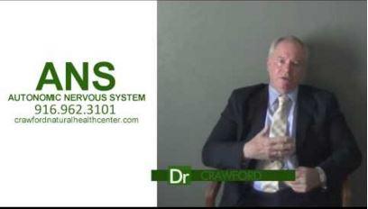 ANS (Autonomic Nervous System)